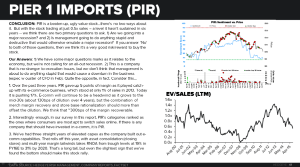 PIR  |  We're Going Against The Grain -- Long - PIR chart1