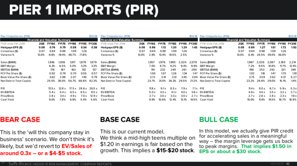PIR  |  We're Going Against The Grain -- Long - PIR chart2
