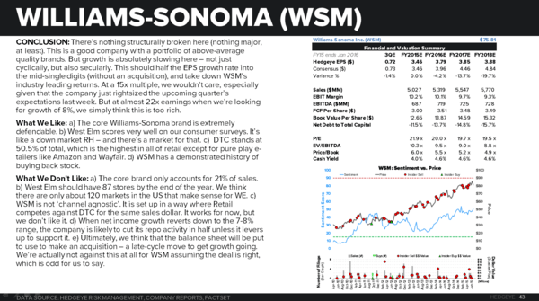 WSM  |    Cat Out of the Bag, But Still Expensive  - wsm chart1