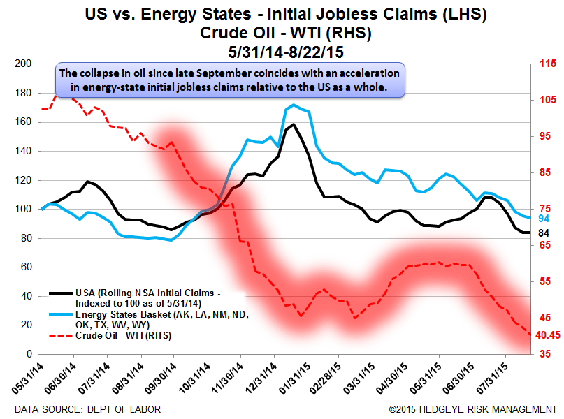 INITIAL JOBLESS CLAIMS | LATE CYCLE & BETA DEFENSE - Claims18