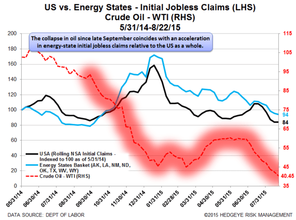 INITIAL JOBLESS CLAIMS | LATE CYCLE & BETA DEFENSE - Claims18 normal  2