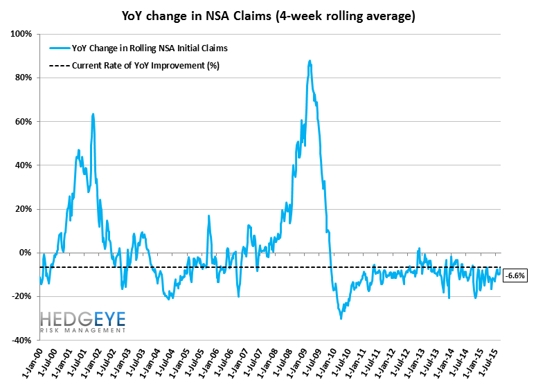 INITIAL JOBLESS CLAIMS | LATE CYCLE IS AS LATE CYCLE DOES - Claims11