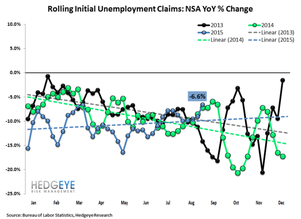 INITIAL JOBLESS CLAIMS | LATE CYCLE IS AS LATE CYCLE DOES - Claims2 normal  4