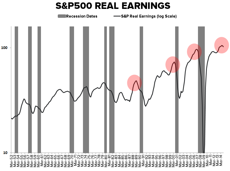 """Not Loving It"" 