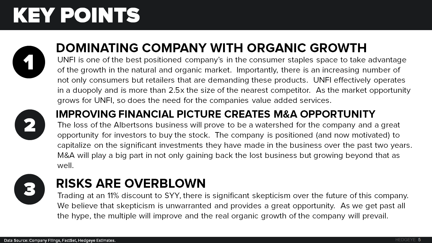 UNFI | LOVE THE LONG THESIS  - CHART 1