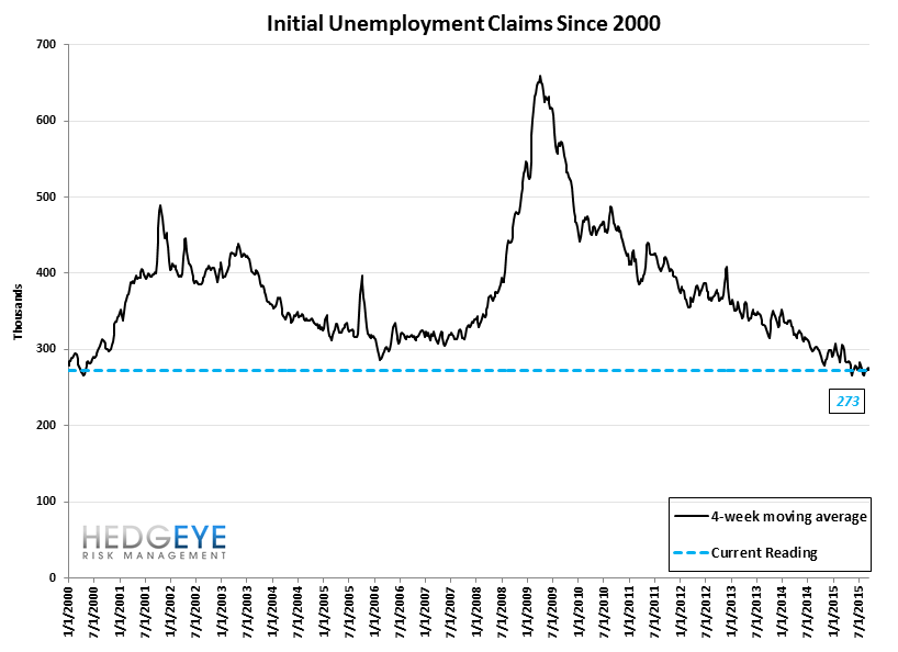 INITIAL JOBLESS CLAIMS | WAITING FOR NEXT WEEK - Claims10