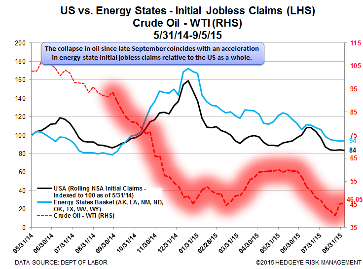 INITIAL JOBLESS CLAIMS | WAITING FOR NEXT WEEK - Claims18