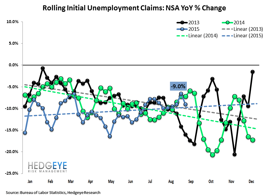 INITIAL JOBLESS CLAIMS | WAITING FOR NEXT WEEK - Claims2