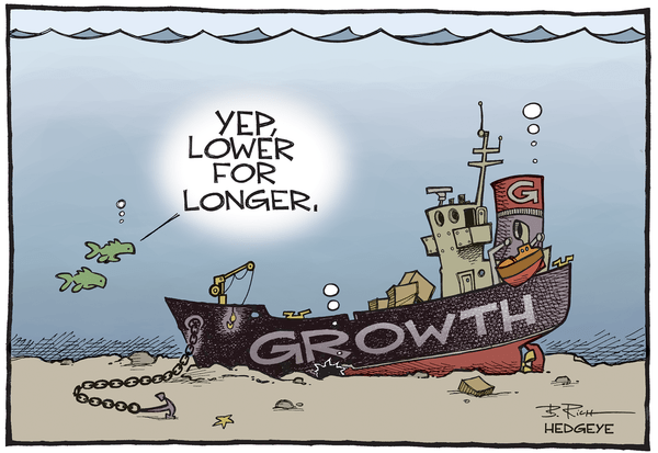 "We Made the Contrarian ""Lower-For-Longer"" Call - Growth cartoon 06.03.2015"