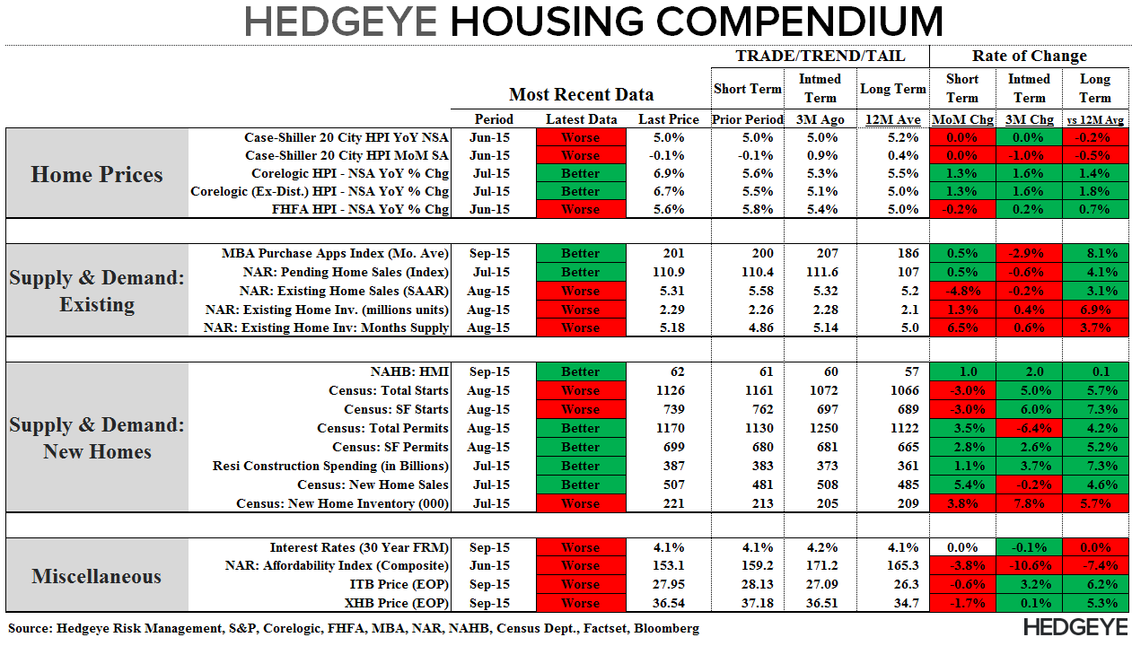 EHS | Predictable Surprises & Delicate Balances - Compendium 092115