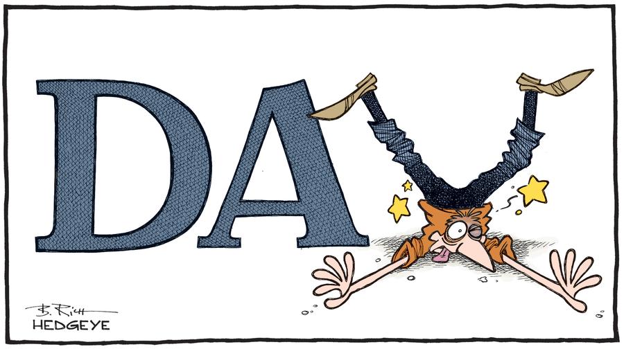 DAX-Einbruch – nicht Brexit/Italien sondern GroKo/Grüne die Schuldigen
