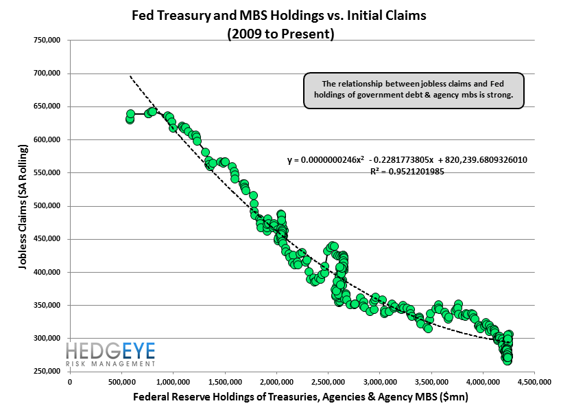 INITIAL JOBLESS CLAIMS | CONVERGENCE CONTINUES - Claims19