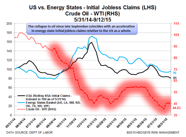 INITIAL JOBLESS CLAIMS | CONVERGENCE CONTINUES - Claims18 normal