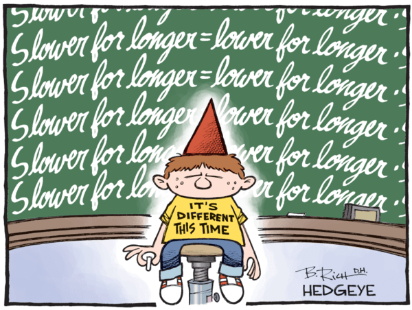 Investing Ideas Newsletter      - Slower for longer cartoon 09.25.2015
