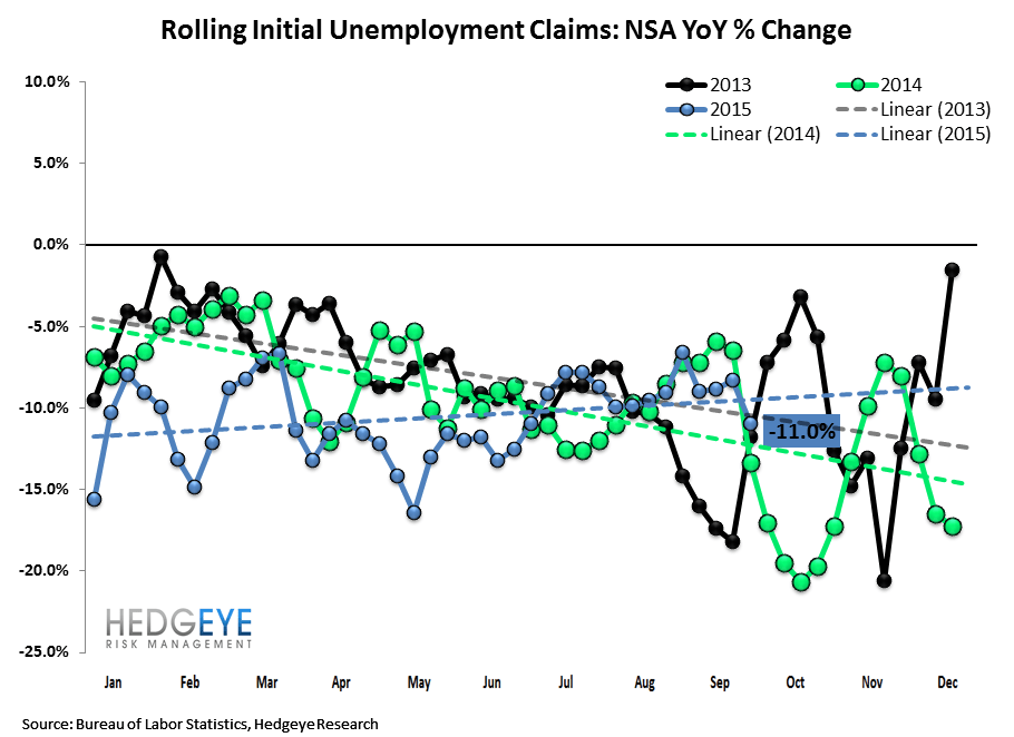 INITIAL JOBLESS CLAIMS | 19 MONTHS ON THE FLOOR - Claims2