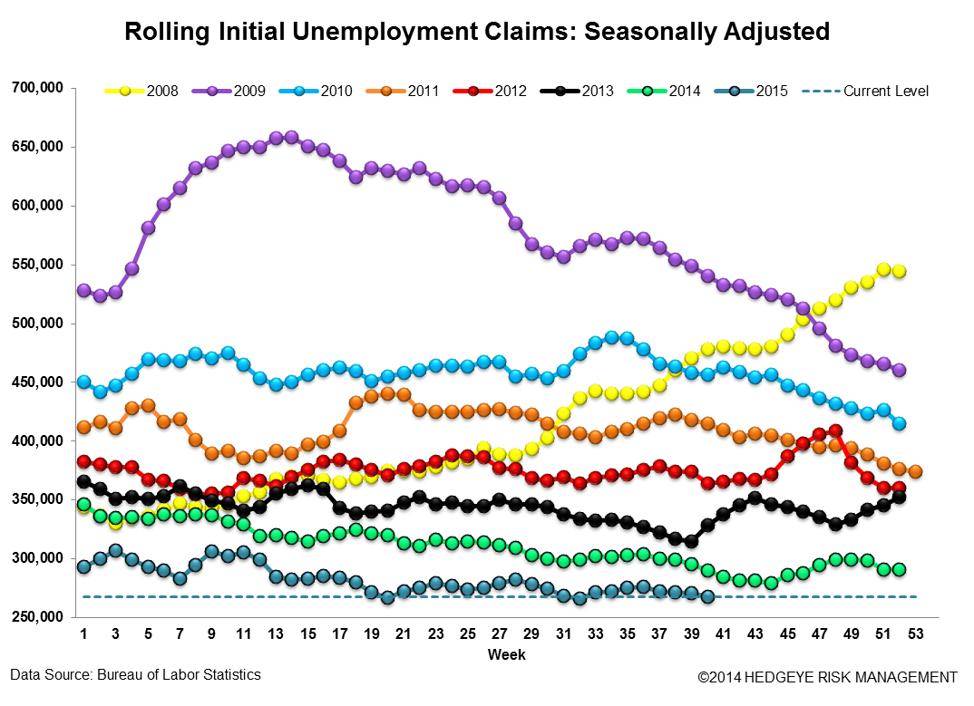 INITIAL JOBLESS CLAIMS | 19 MONTHS ON THE FLOOR - Claims3