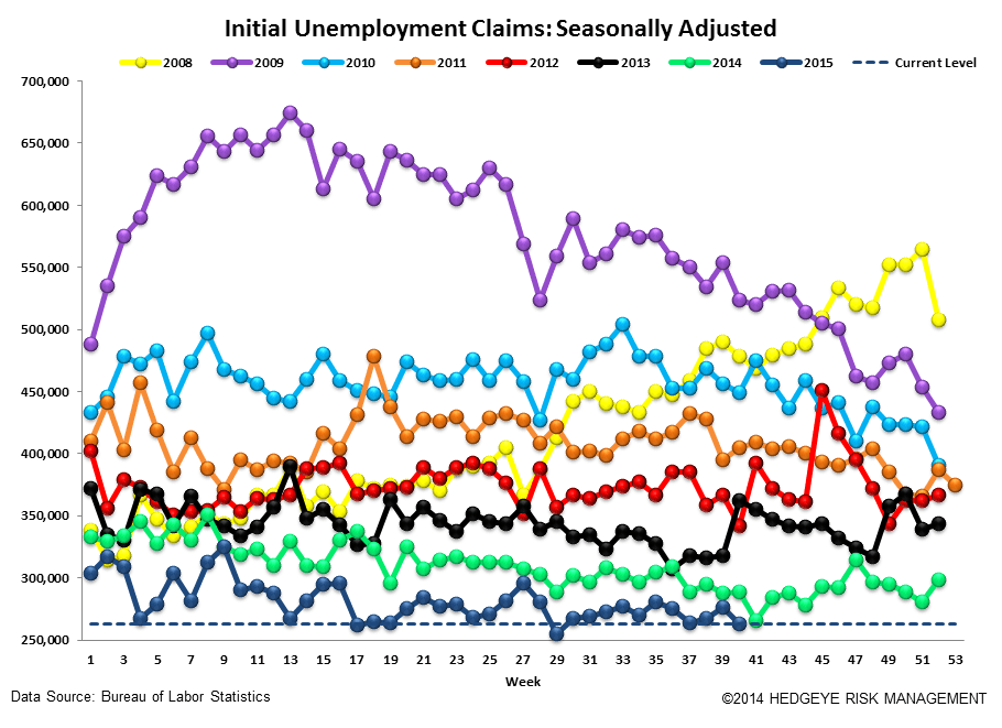 INITIAL JOBLESS CLAIMS | 19 MONTHS ON THE FLOOR - Claims4