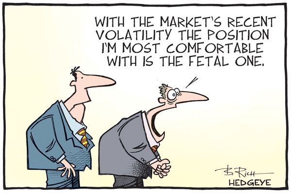 Cartoon of the Day: The Fetal Position - volatility cartoon