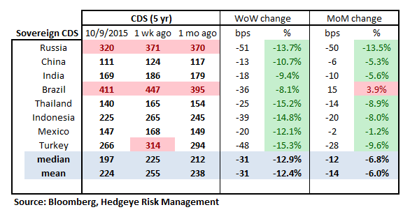 MONDAY MORNING RISK MONITOR | BAD NEWS IS GOOD NEWS (AGAIN) - RM16