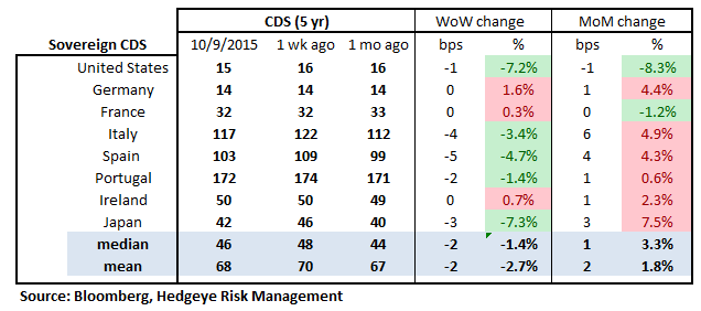 MONDAY MORNING RISK MONITOR | BAD NEWS IS GOOD NEWS (AGAIN) - RM18
