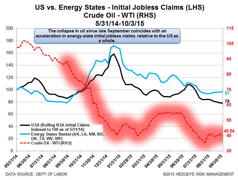 INITIAL JOBLESS CLAIMS | 42-YEAR LOWS - Claims18