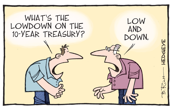 Is That Dennis Lockhart's Tail Between His Legs? - 10YR TREASURY CARTOON 08.19.2015