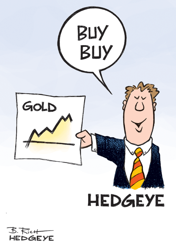 An Update On That Barbarous Relic Gold | $GLD - zzzzzz gold