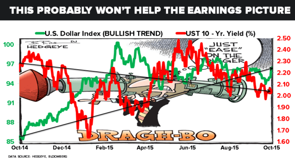 Investing Ideas Newsletter      - 10.23.15 chart dragbo