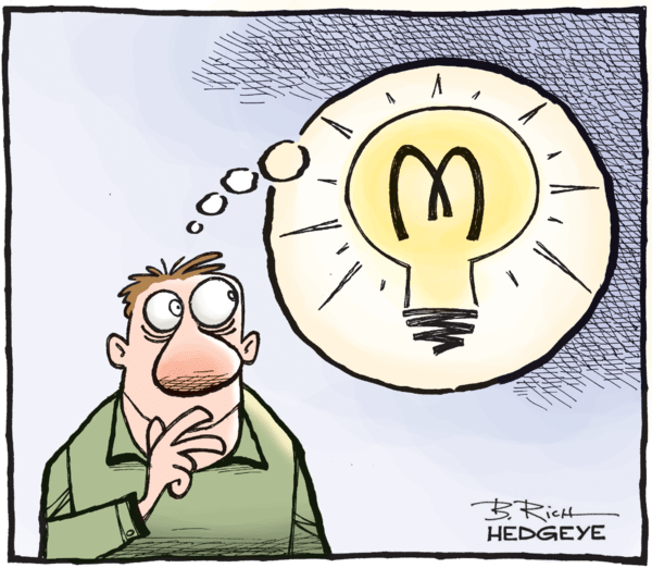 Investing Ideas Newsletter      - MCD CHART 1 Cartoon