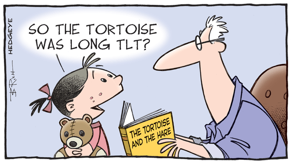 U.S. Economic Data Flashes Trouble Ahead - TLT cartoon 10.12.2015