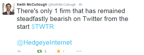 Hedgeye Was Short (And Remains Short) Twitter | $TWTR - 10 28 2015 keith twtr