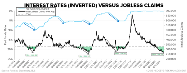 INITIAL JOBLESS CLAIMS | WU-XIA QUANT - Claims1