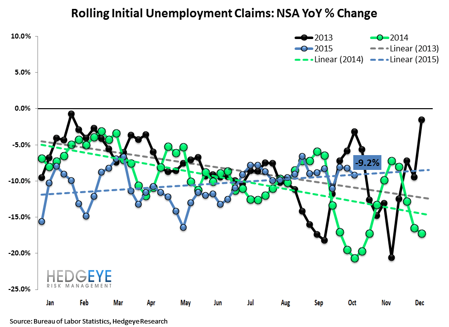 INITIAL JOBLESS CLAIMS | WU-XIA QUANT - Claims2
