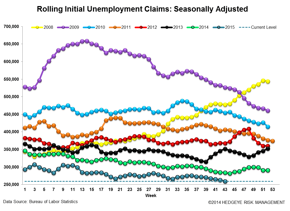 INITIAL JOBLESS CLAIMS | WU-XIA QUANT - Claims3