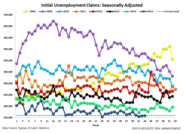 INITIAL JOBLESS CLAIMS | WU-XIA QUANT - Claims4
