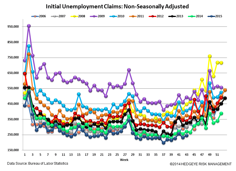 INITIAL JOBLESS CLAIMS | WU-XIA QUANT - Claims5