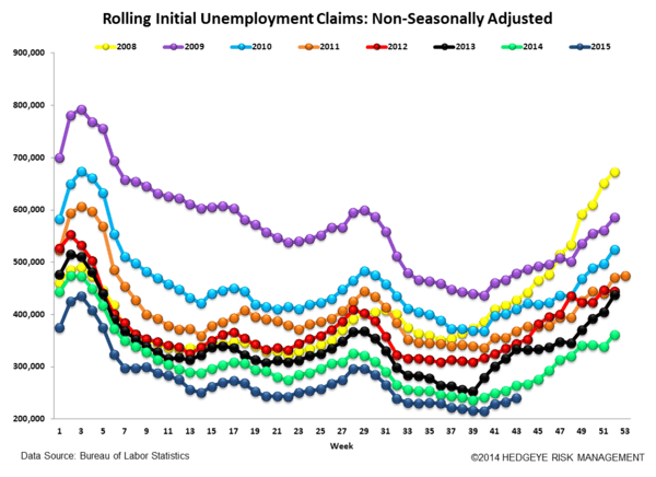 INITIAL JOBLESS CLAIMS | WU-XIA QUANT - Claims6