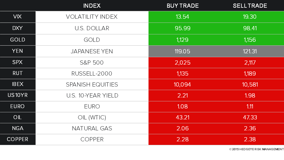[UNLOCKED] Keith's Daily Trading Ranges - Slide1