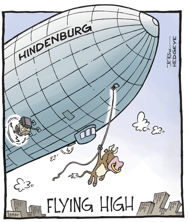The Stock Market Is Out of Breadth and Overstretched - Hindenburg