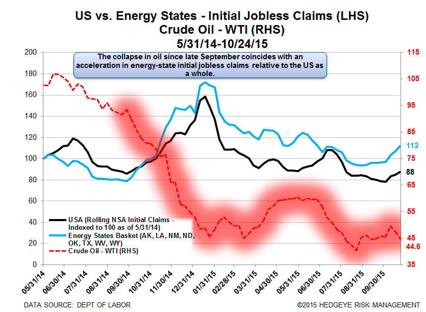 INITIAL JOBLESS CLAIMS | NEGATIVE ENERGY - Claims18