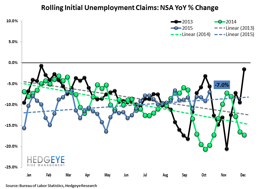 INITIAL JOBLESS CLAIMS | NEGATIVE ENERGY - Claims2
