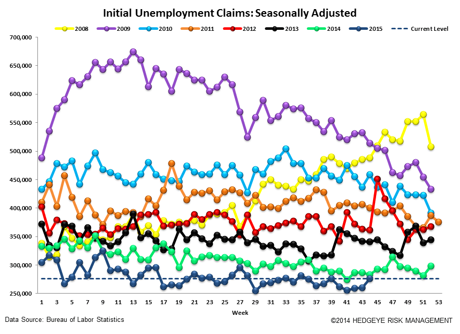 INITIAL JOBLESS CLAIMS | NEGATIVE ENERGY - Claims4