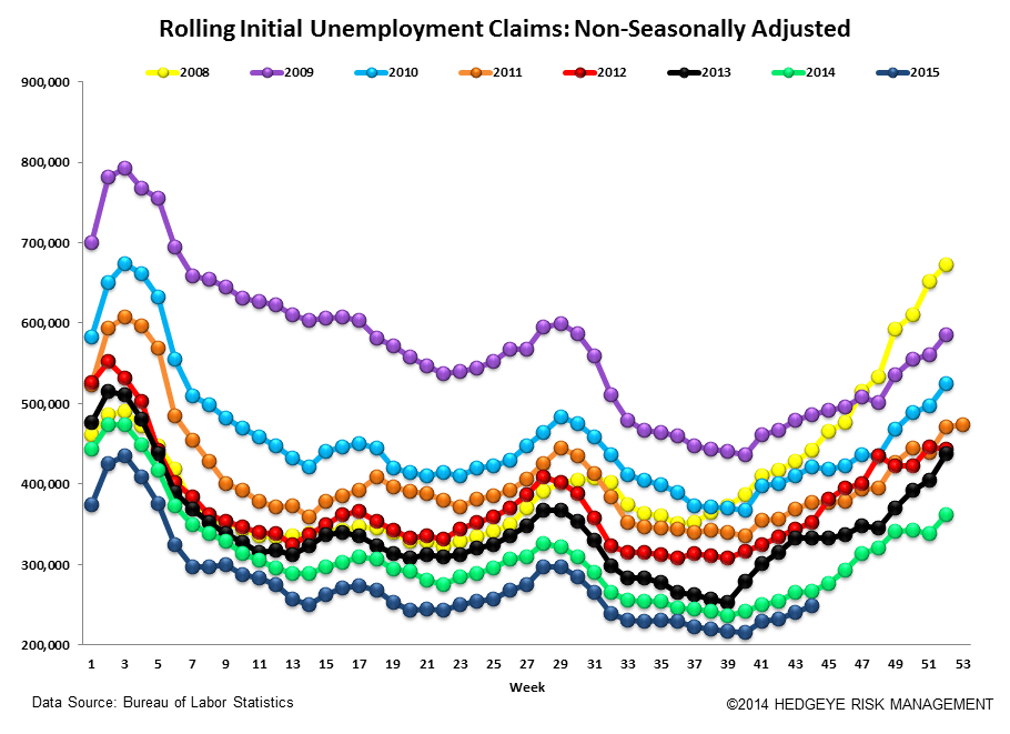 INITIAL JOBLESS CLAIMS | NEGATIVE ENERGY - Claims6