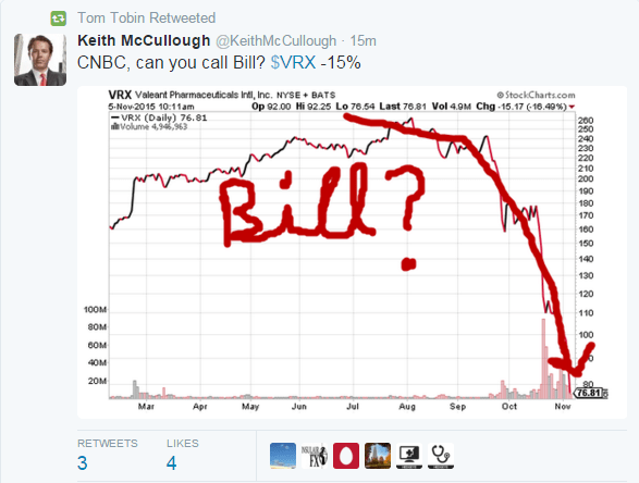 The #Valeant Implosion Continues (We Warned You) | $VRX - vrx mccullough 1