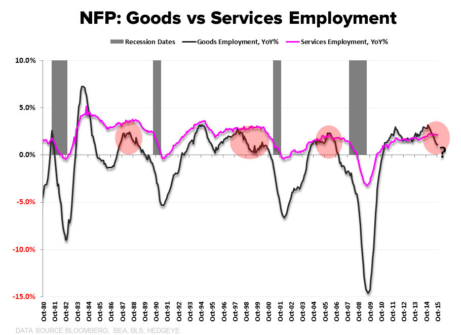 "When ""Bad Is Good"" Goes Bad? 