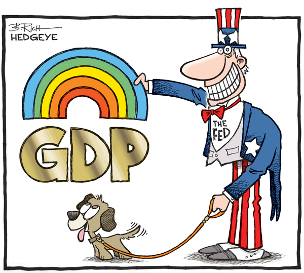 McCullough: Fed Raising Rates Into Slowdown Is A 'Big Risk' - GDP cartoon 01.30.2015