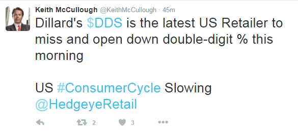 Evidence of #ConsumerSlowing Grows... Will the Fed Ignore and Hike Anyway? - dillards down