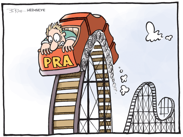 PRA GROUP (PRAA): CALL TODAY - NEW BEST IDEA SHORT  - PRA roller coaster