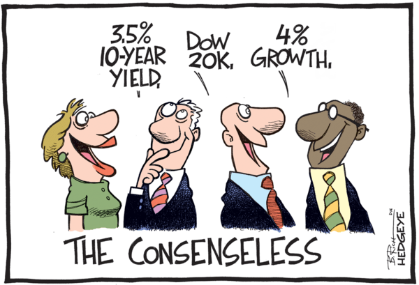 BREAKING: Wall Street Consenseless Has No Clue About Fed Rate Hike - consenseless  2