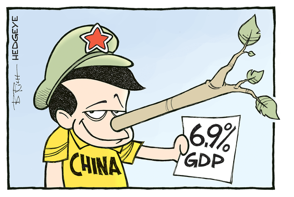 Stop the Presses! Did Beijing's Grand Poobah Just Tell the Truth on China Slowdown? - China cartoon 10.19.2015